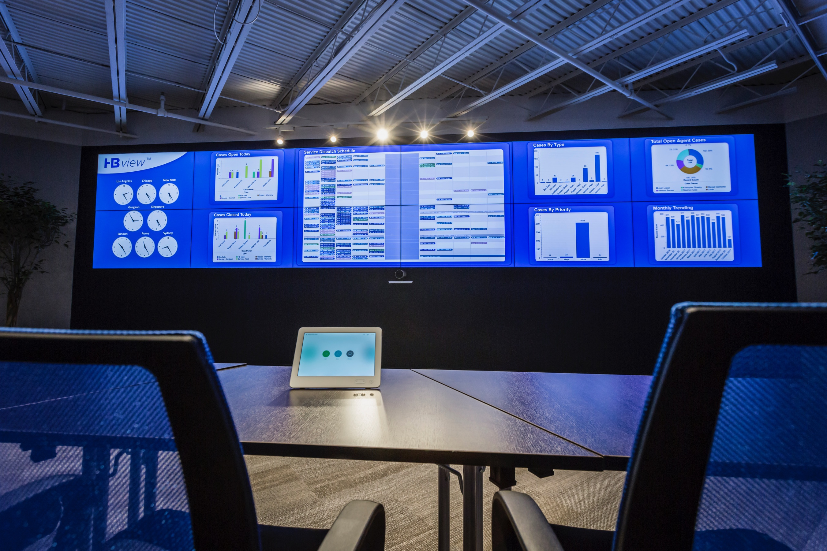 Discovering the Many Benefits of Remote Monitoring and Management (RMM).jpg
